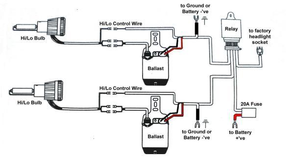 xenon hid light wiring diagram free download wiring diagram wiring rh exoticterra co