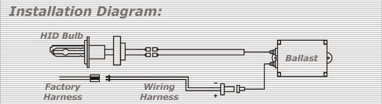 install hid kit installation instructions Basic Electrical Wiring Diagrams at crackthecode.co